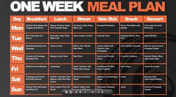 Crossfit diet plan